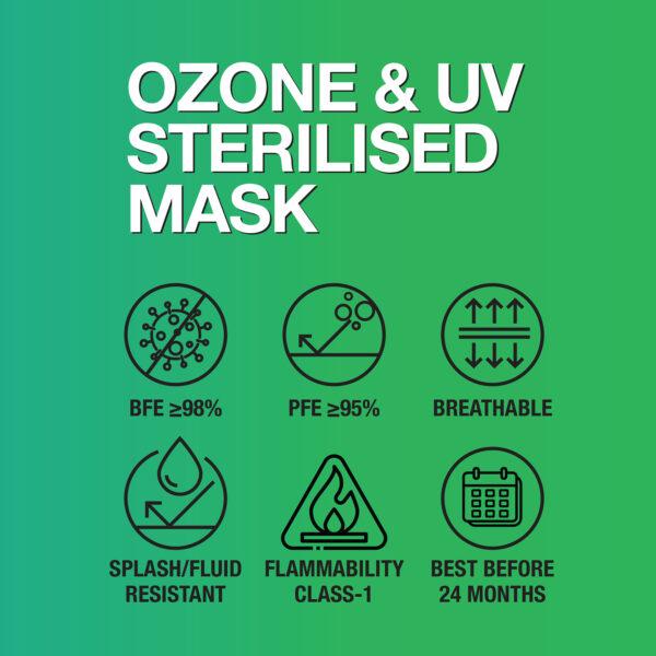 BonOzone Mask Pack